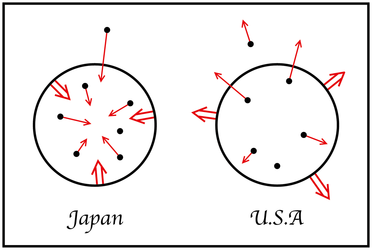 JAPAN-USA-difference-01.png