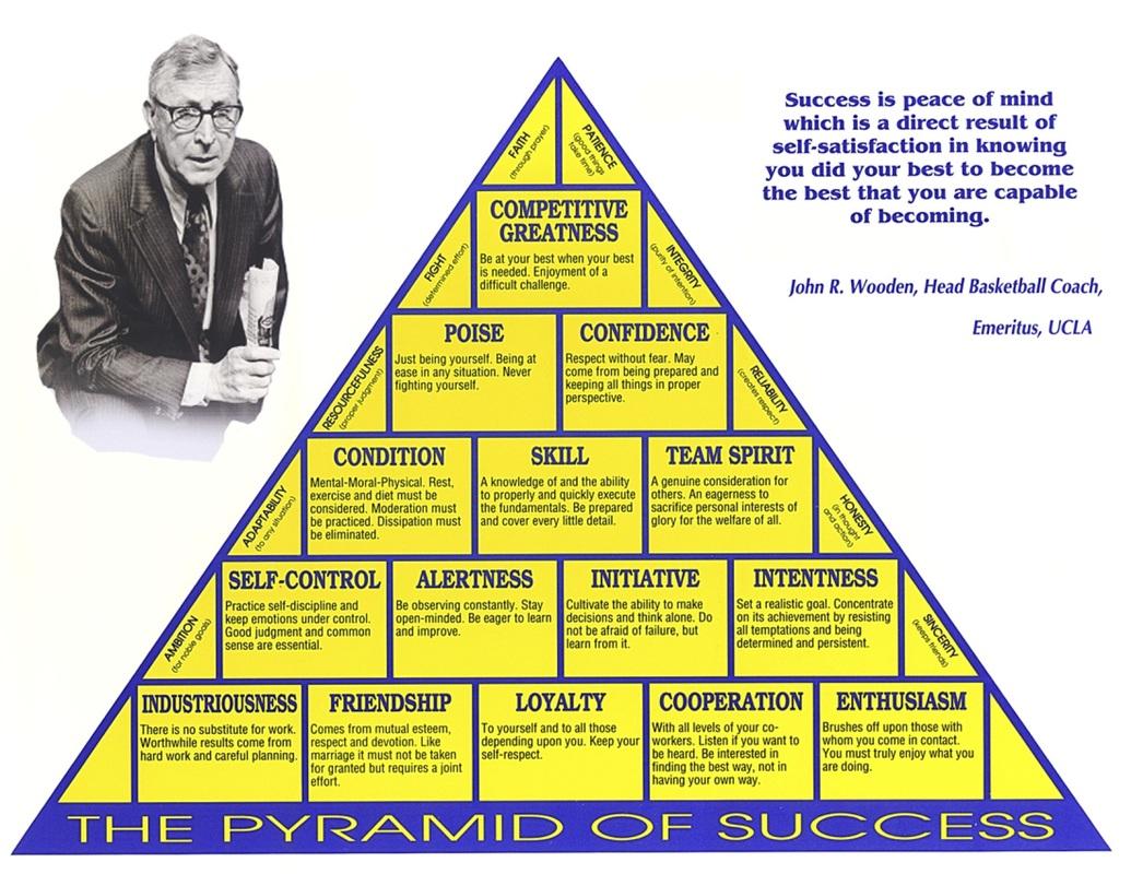 pyramid-of-success.jpg